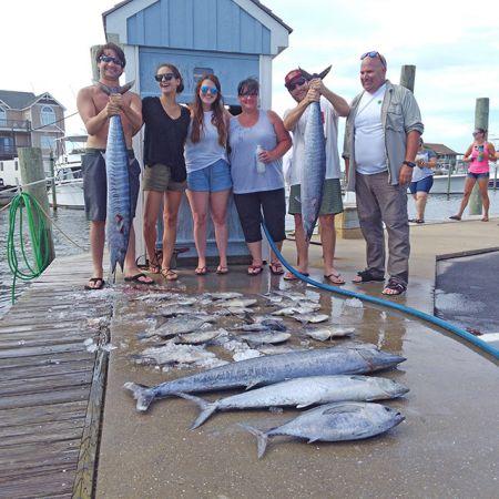 Tuna Duck Sportfishing, A Fishable Day!