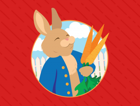 Roanoke Island Festival Park, A Peter Rabbit Tale the Musical